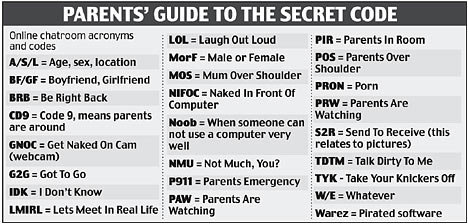 child-grooming-secret-code
